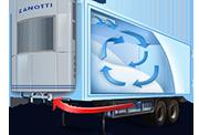 Мобильные хранилища для скоропортящихся продуктов